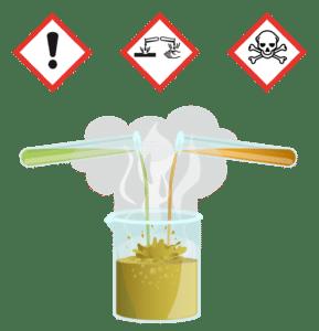 Toxicité mélange