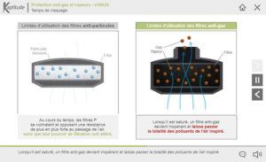 Protection anti-gaz et vapeurs